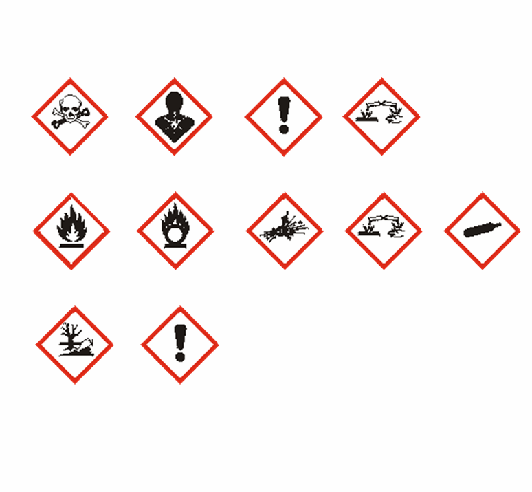 Physical Hazard Symbols Ghs Pictogram Art | Jo...